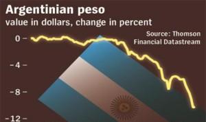 ماذا يحدث في الأرجنتين؟