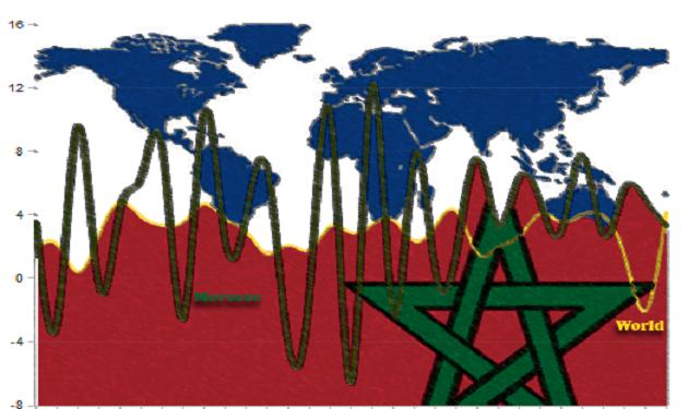 المغرب: ارتفاع التجارة الخارجية إلى 46 بليون دولار