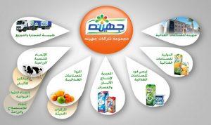 قفزة كبيرة في إنتاج شركات الغذاء المصرية قبل رمضان