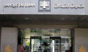 بيان لوحدة التمويل في مصرف لبنان عن القروض المدعومة والحوافز