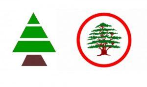 """""""الكتائب"""": حصدنا و""""القوات"""" 17 مقعدًا في جامعة الحكمة"""