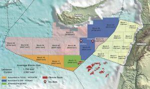الحدود البحرية على طاولة لبنان وقبرص