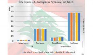 الحلقة المفرغة للمالية العامّة في لبنان