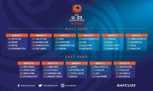 مجموعة صعبة للبنان في تصفيات بطولة آسيا لتحت 23 عاماً