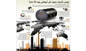مؤتمر الطاقة العربي يبحث اليوم في أبوظبي تحديات الإنتاج والاستهلاك