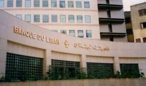 ممارسات مصرفية تقلق مصرف لبنان