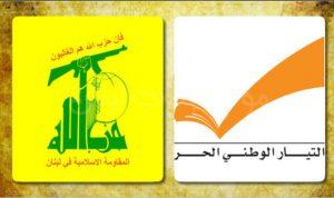 """""""الجمهورية"""": لا موقف لـ""""حزب الله"""" بعد من مسألة تمديد واقتراح عون"""